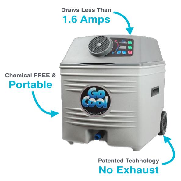 Go Cool 12 Volt Portable Air Conditioner Comfort