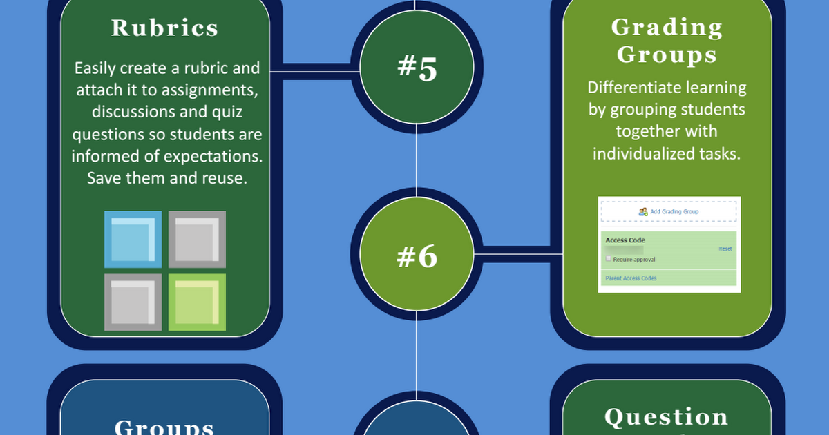 Top 10 Schoology Features! | Schoology. School technology. Education tech