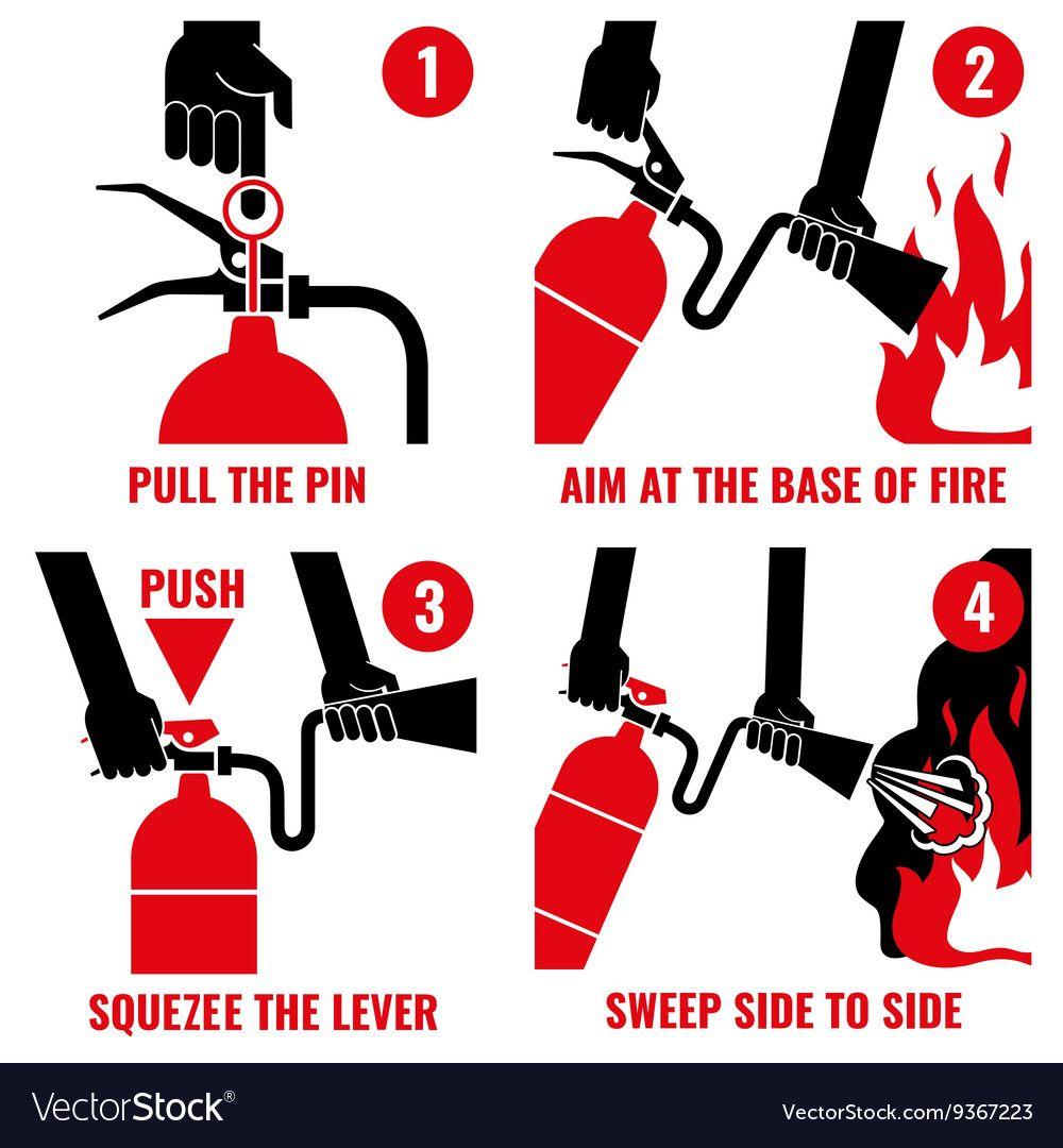 Fire extinguisher instruction labels set vector image on
