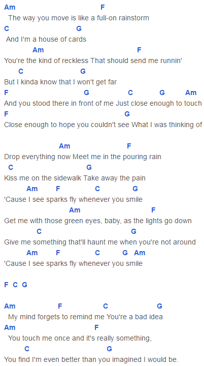 Sparks Fly Chords Capo 5 Taylor Swift Taylor Swift Pinterest