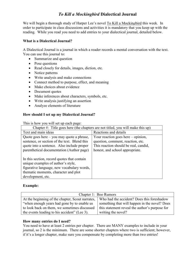 To Kill A Mockingbird Dialectical Journal To Kill A Mockingbird Reading Journal Ap Language