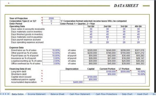 A Corporate Analysis Balance Sheet Is A Very Convenient Tool To