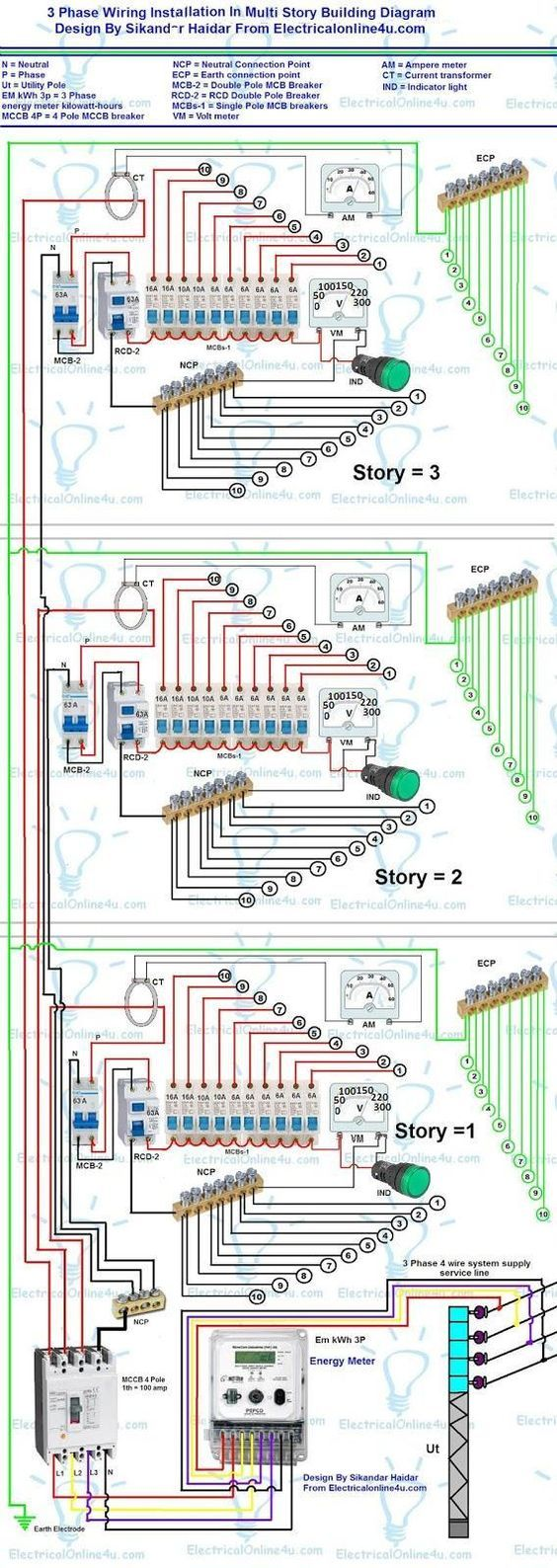 3 Phase Wiring Installation Diagram Electrical Installation Electrical Wiring
