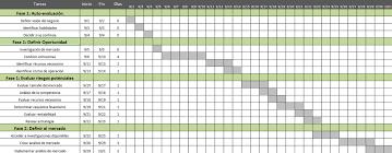 Formato De Cronograma De Actividades Diarias En Excel Busqueda De Google Actividades Diarias Actividades Mito Del Minotauro