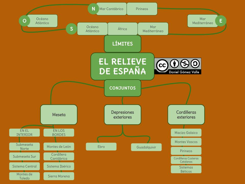 Esquemas y mapas conceptuales de Historia: 1º de E.S.O.