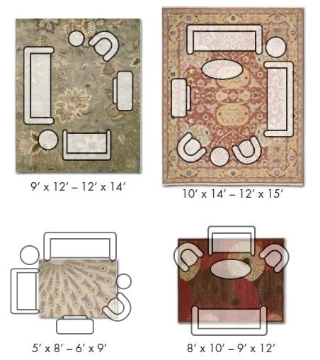 Sizing And Positioning Your Rug Correctly  How To Guides  Home Alluring Dining Room Carpet Size Decorating Design