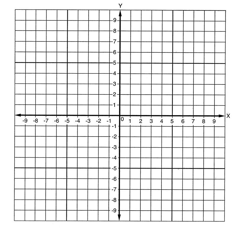Printable Graph Paper Template With Axis Printable Graph Paper Graph Paper Paper Template