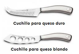 Resultado De Imagen Para Tipos Y Partes De Un Cuchillo Tipos De Cuchillos Cuchillos Partes De La Misa