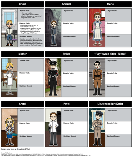 Boy in the striped pajamas characters the boy in the striped boy in the striped pajamas characters ccuart Image collections