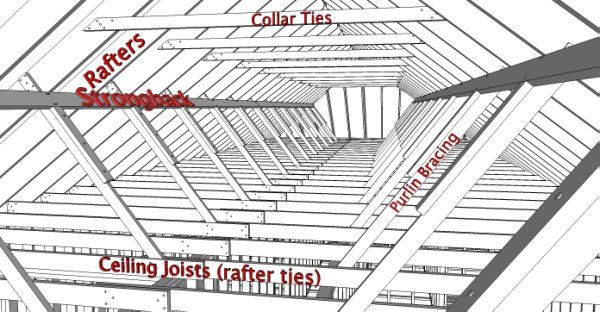 Evaluating Structural Framing - InterNACHI   inspect in 2018 ...