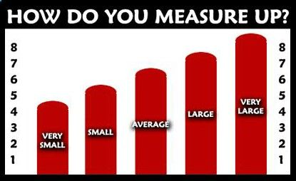 How do you measure the size of your penis