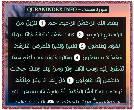 Pin by Quranindex info on Quran Verses and Topics | Quran