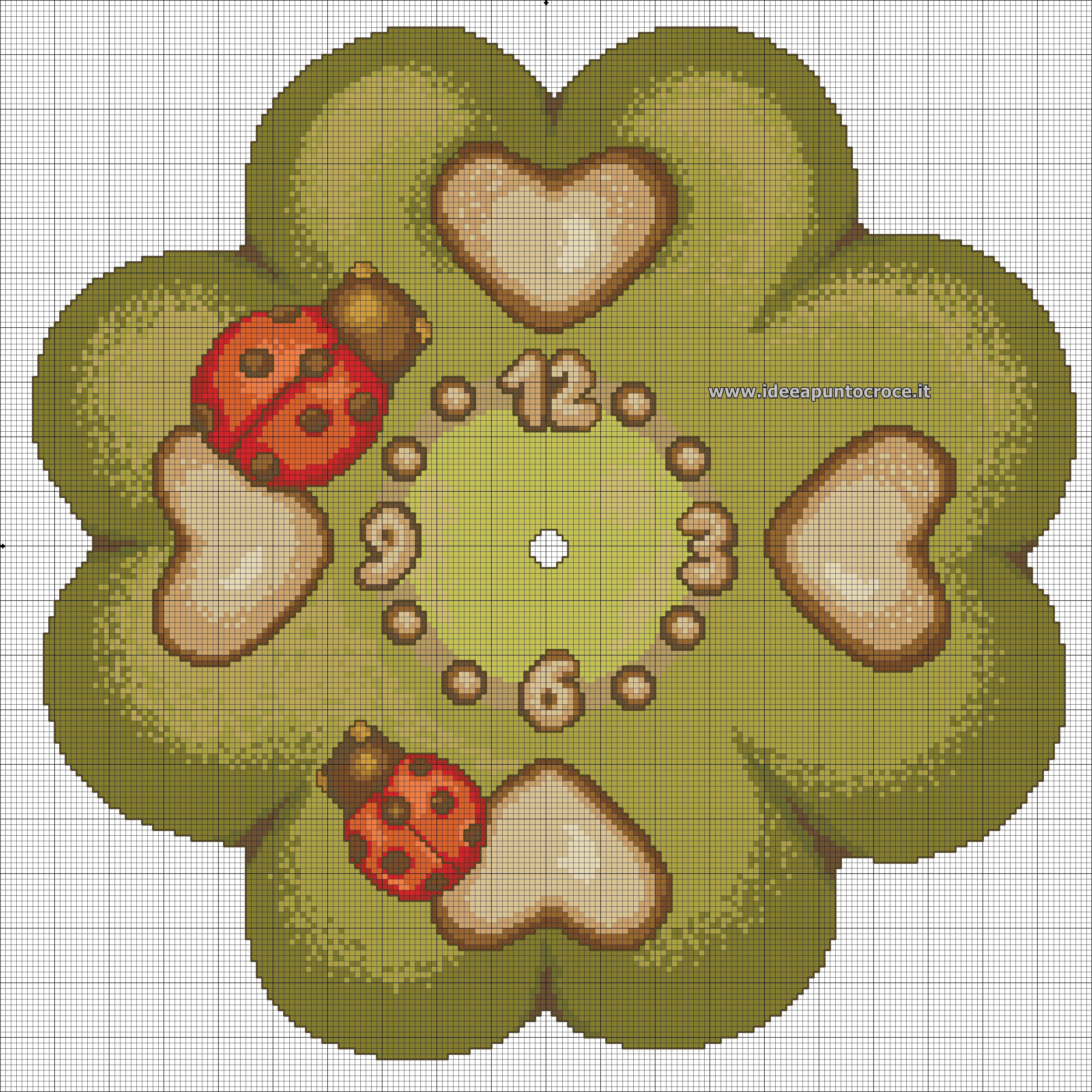 Orologio quadrifoglio thun con coccinelle schema punto for Orologio punto croce schemi gratis