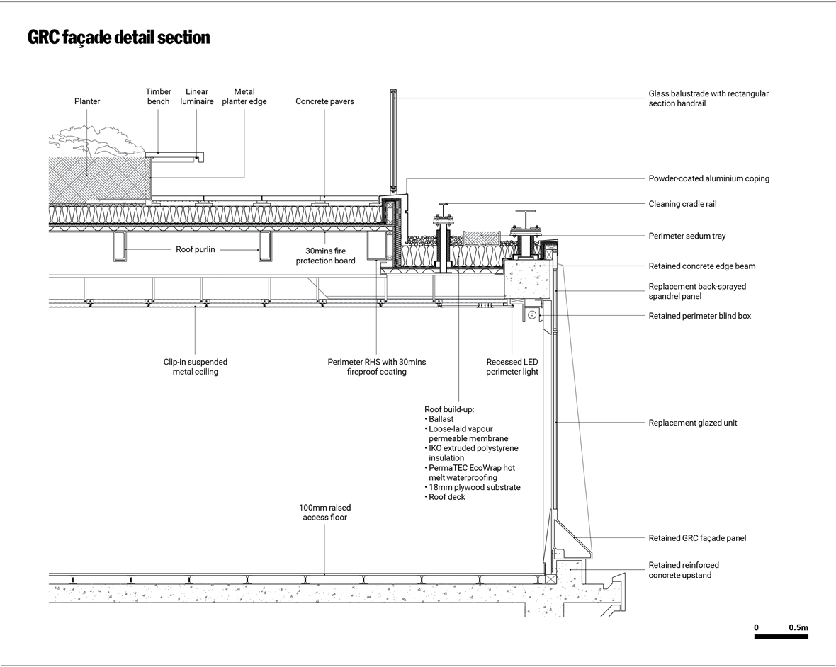Detail Its In The Detail Detailed Drawings Drawings