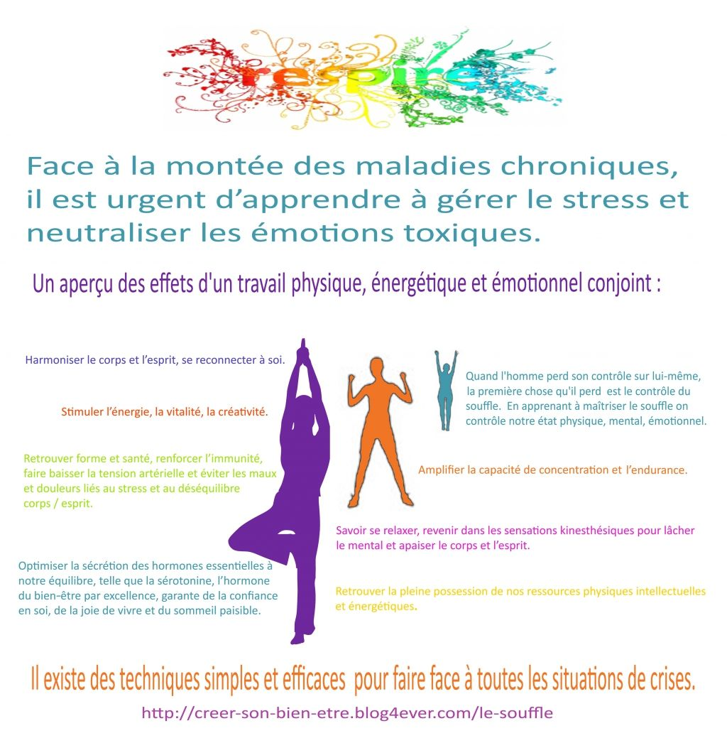 Comprendre Et Gerer Le Stress Bien Etre Sante Relaxation Massage Stress Shiatsu Qi Qong Phytotherapie Remed Gerer Le Stress Stress Effets Du Stress