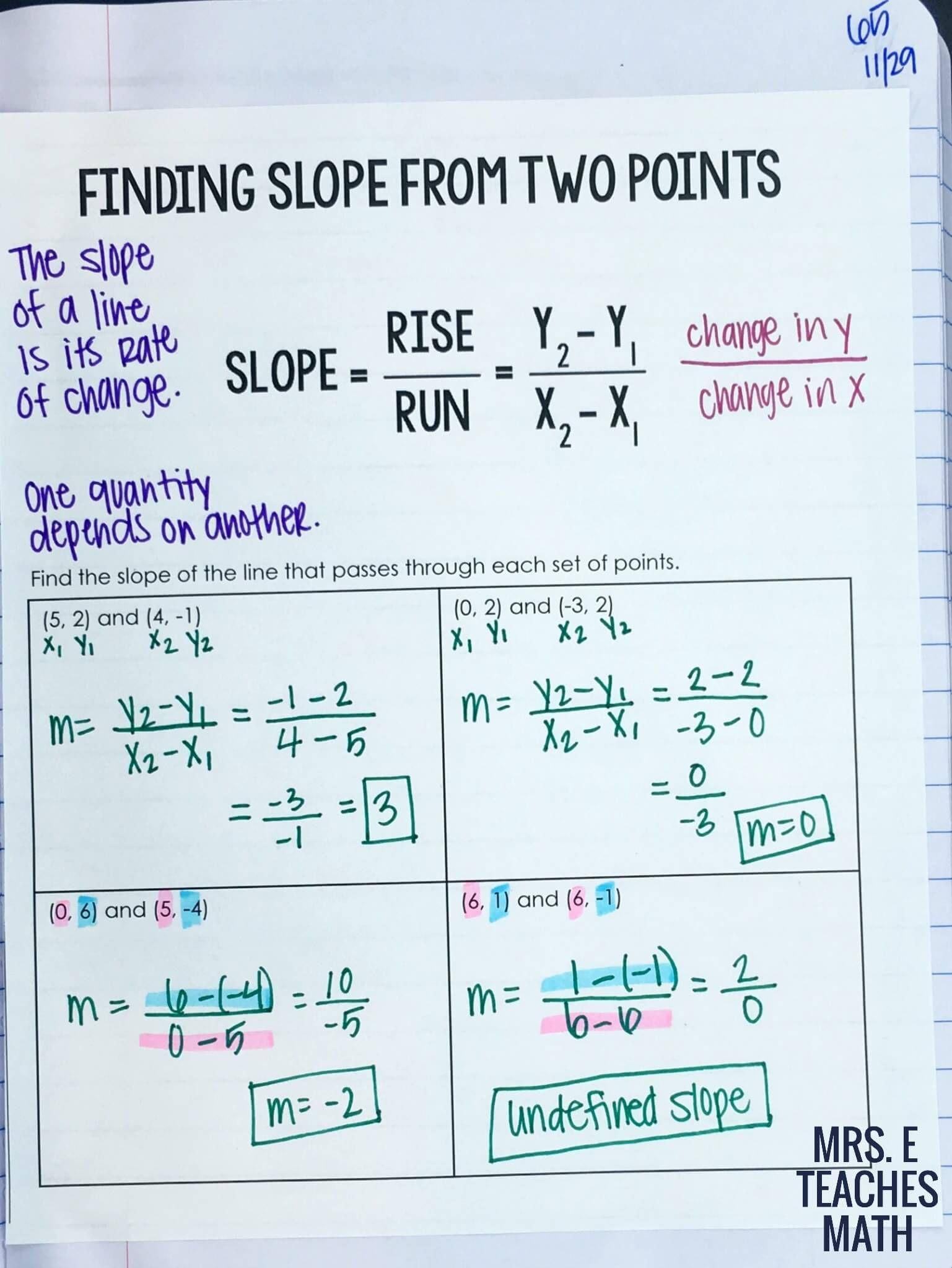 Quadratic Equation Calculator Using Points