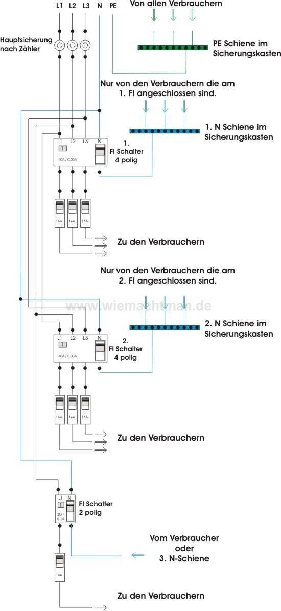 Fi Einbau 2 Elektroinstallation Haus Elektroinstallation Schaltplan