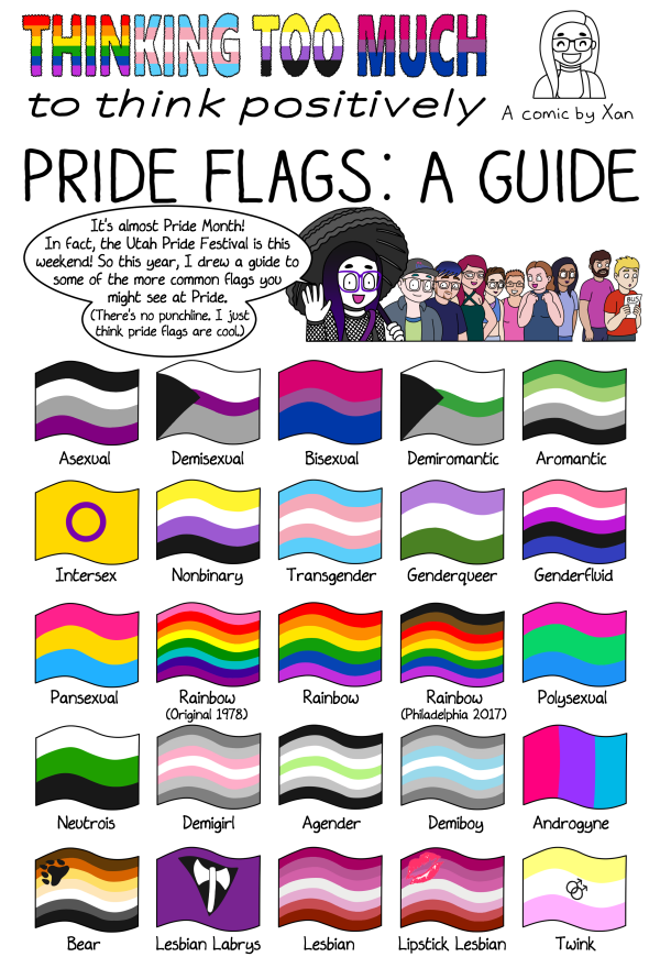 Pride Flags: A Guide