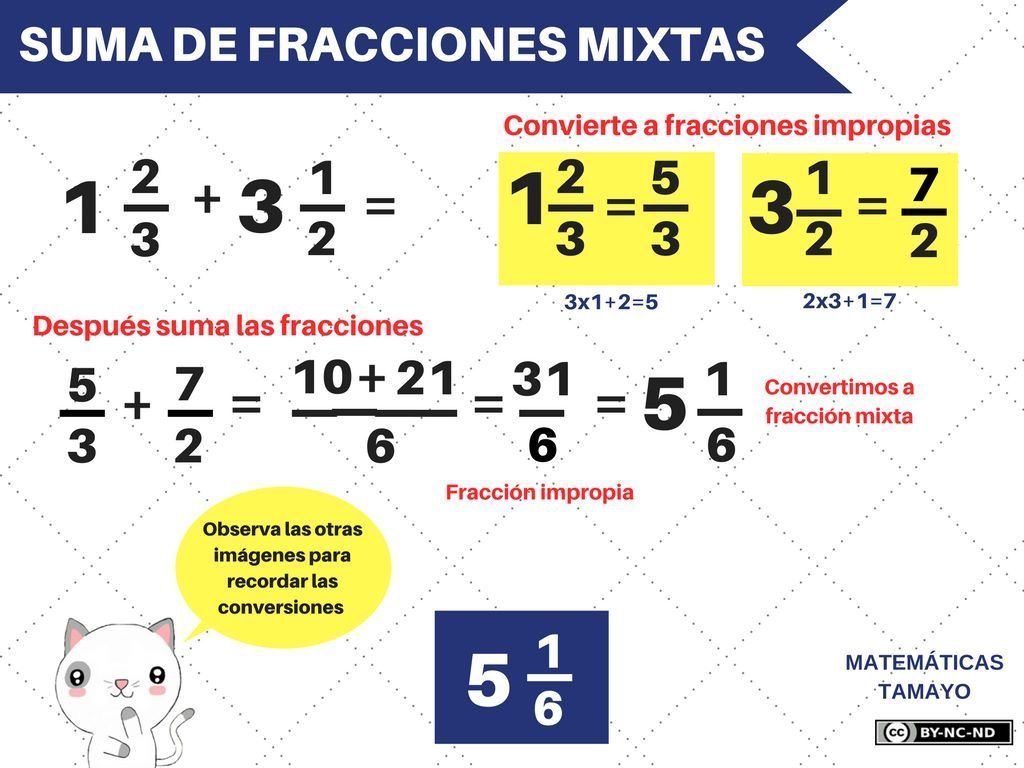 Problemas De Fracciones Piktochart Visual Editor Math Teacher