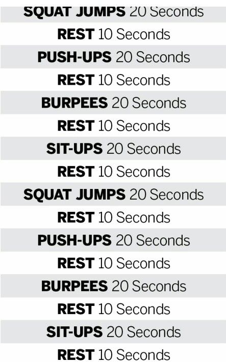 4 Minute Tabata Workout For People With No Time Tabata Workouts Tabata Fitness Body