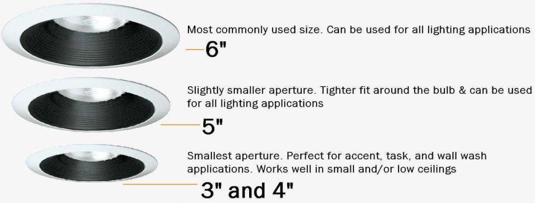 Tapesii Com Recessed Lighting Recessed Light Bulbs Recessed Lighting Bulb