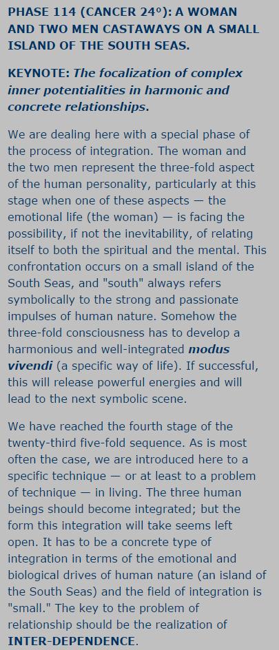 Sabian Symbols Dane Rudhyar Cancer Degree 23 24 Just Some Food