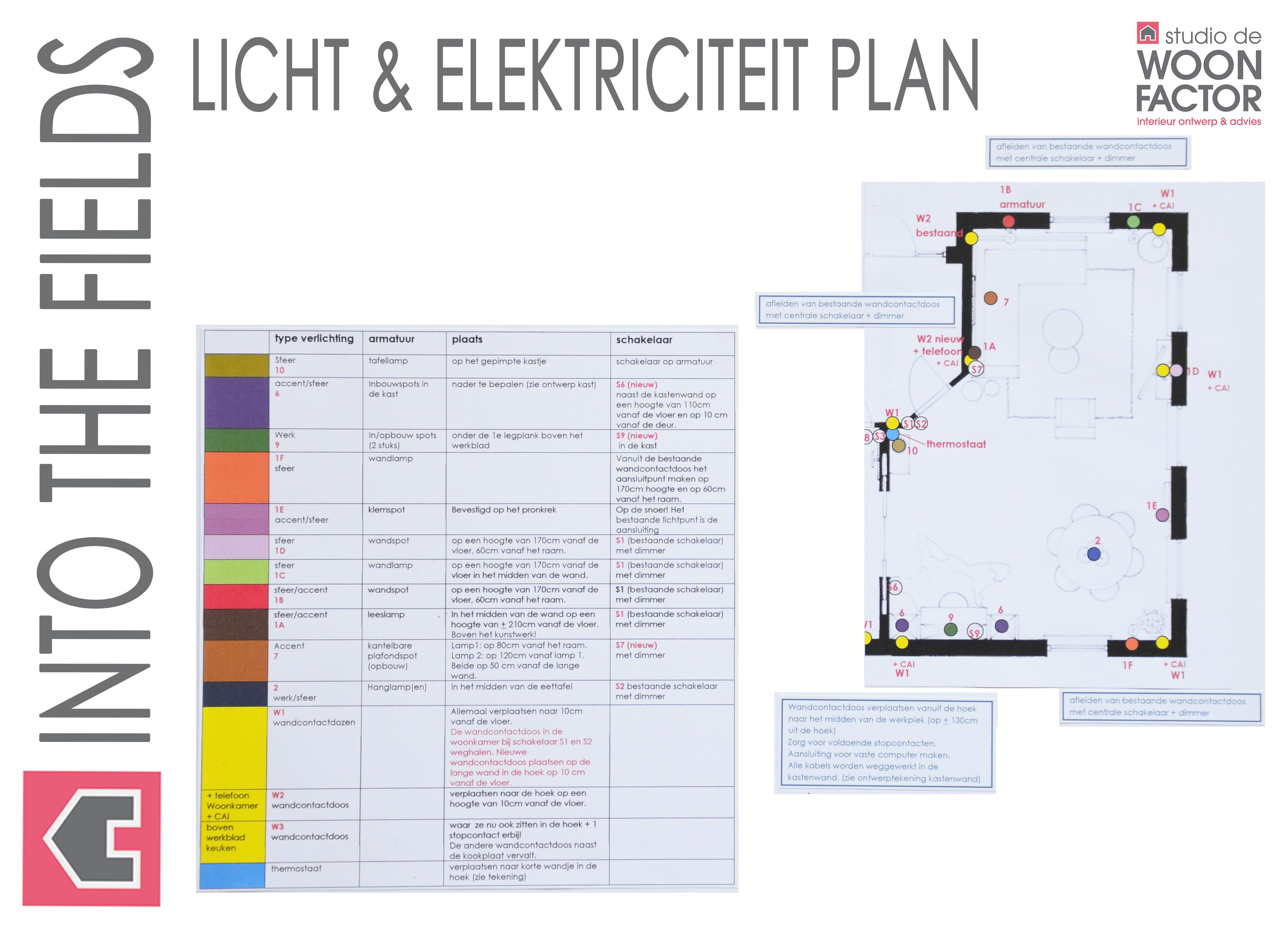 Lichtplan woonkamer particulier project \
