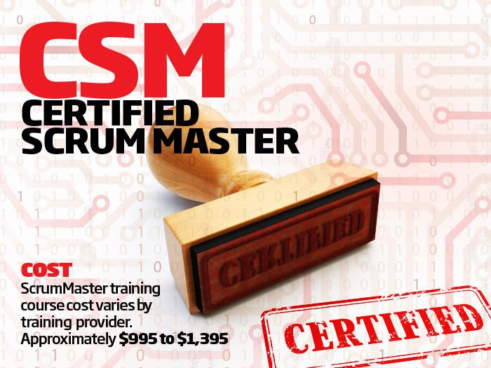 Scrum Master Certification Career Pinterest Project Management