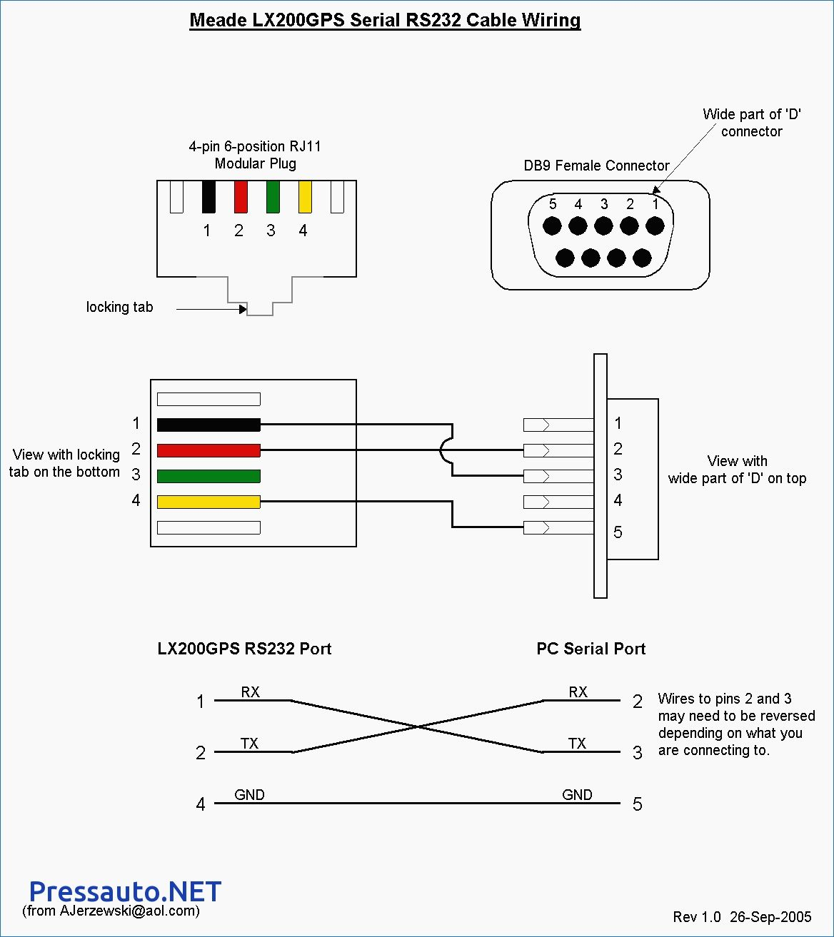 rs 485 wiring diagram wiring diagram today [ 1168 x 1313 Pixel ]