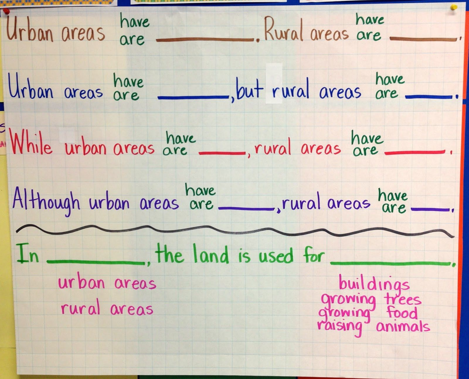 What I Have Learned Urban And Rural Compare And Contract