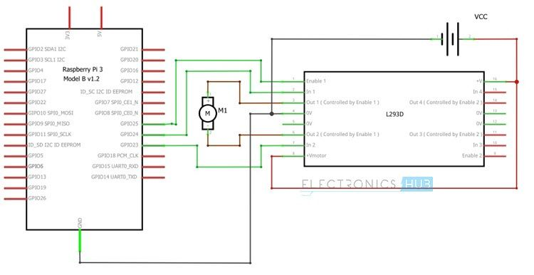 Raspberry Pi B Circuit Diagram - All Diagram Schematics on