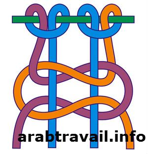 craft the world http www arabtravail info vb showthread php t 1687 1687