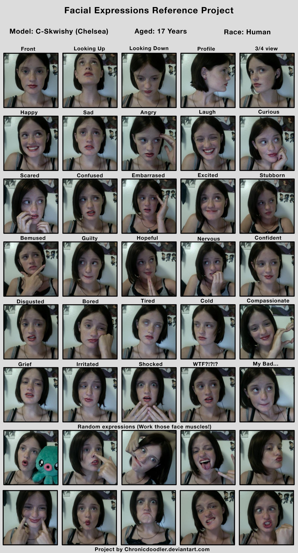 Facial Expressions Meme by C-Skwishy.deviantart.com on @deviantART ...