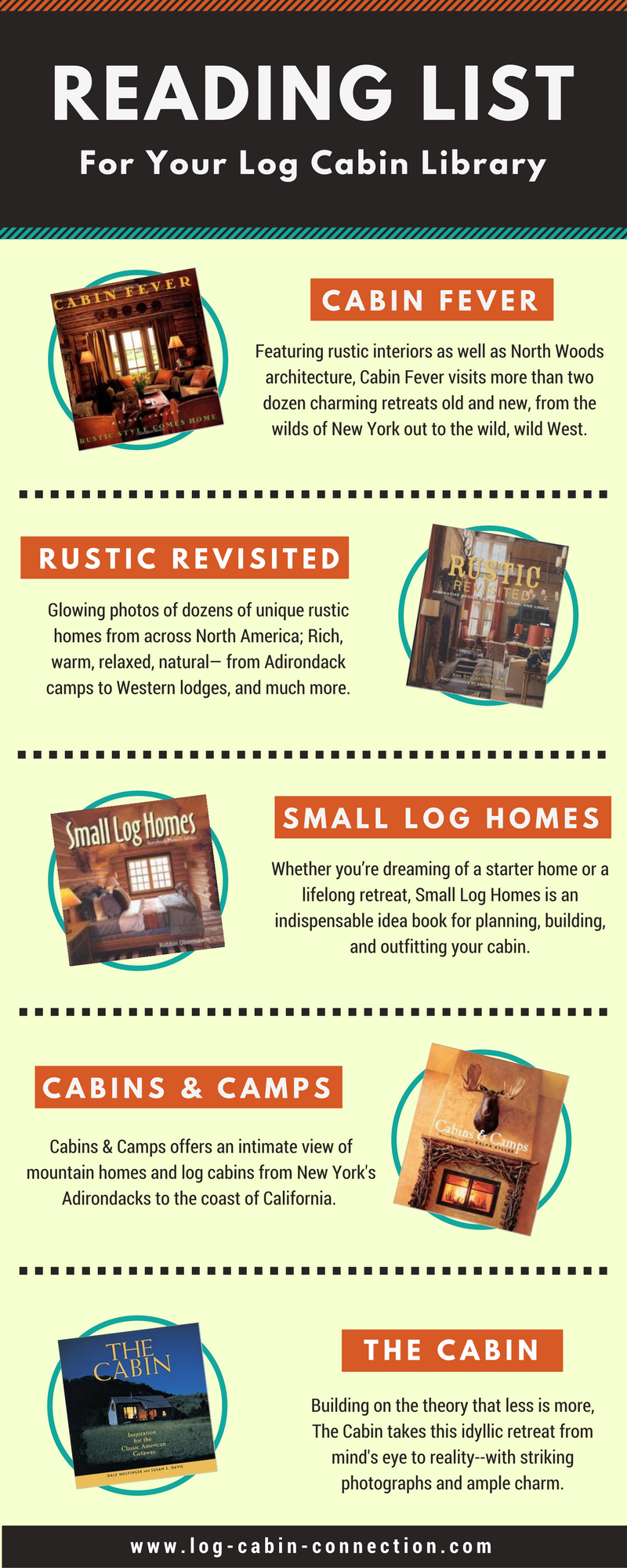 A good selection of log home books to get your cabin library started.