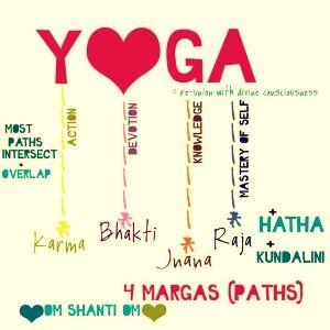 Significado de la palabra Yoga | Patricia Chalbaud