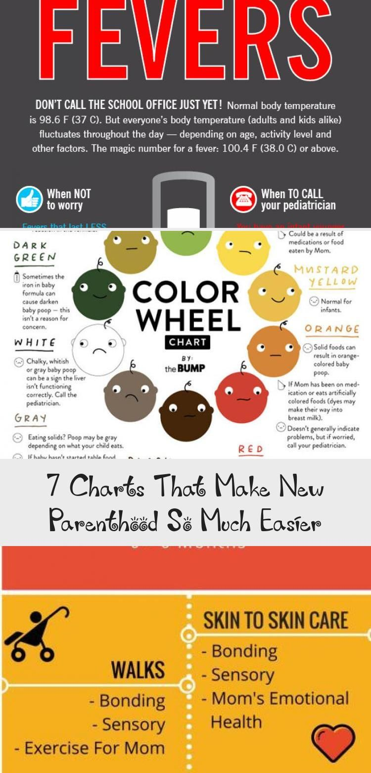 Baby Activities - 7 Charts That Make New Parenthood So Much Easier #babycareStor...