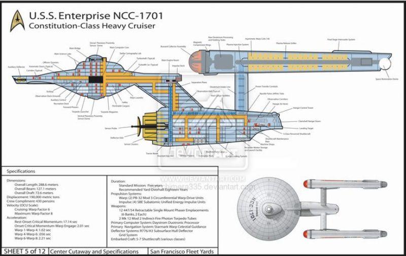 Schematic Uss Enterprise The Wiring Diagram At Schematic Schematic