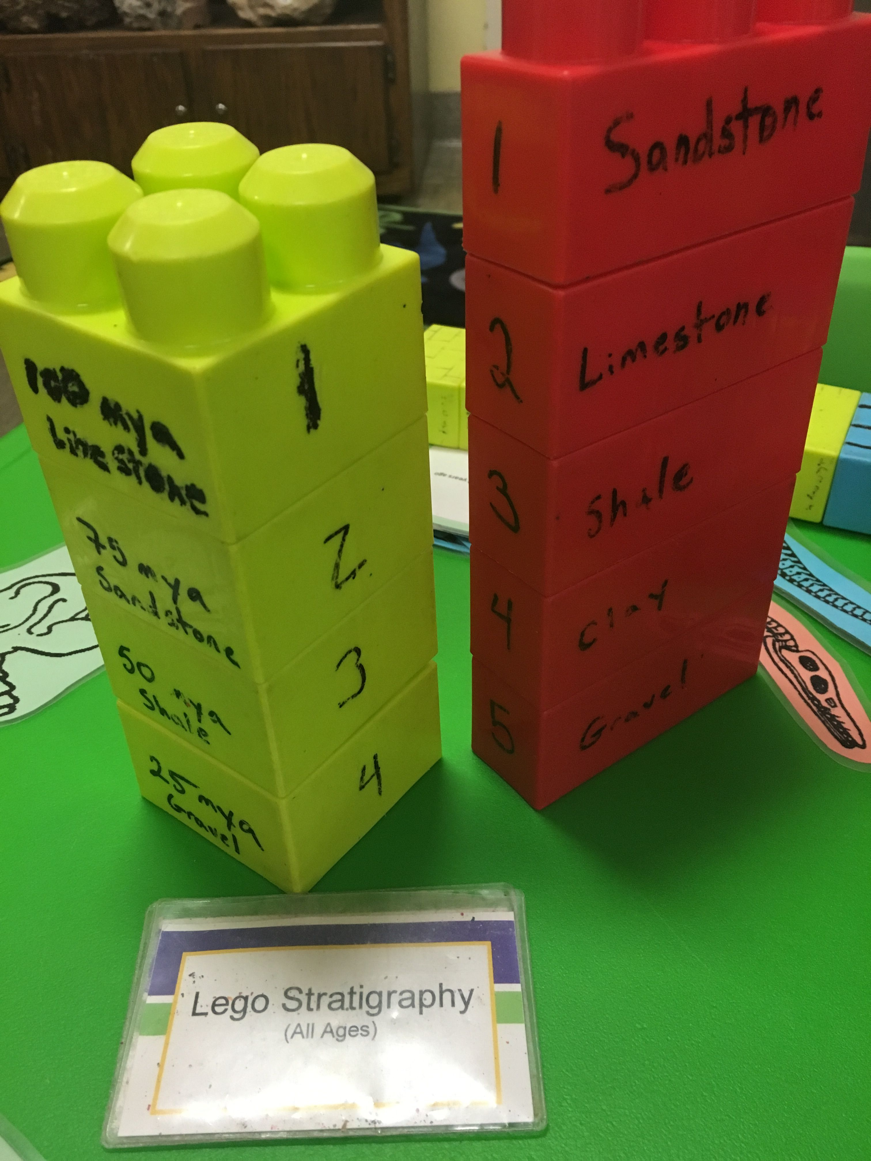 Lego Stratigraphy Activity From South Dakota School Of