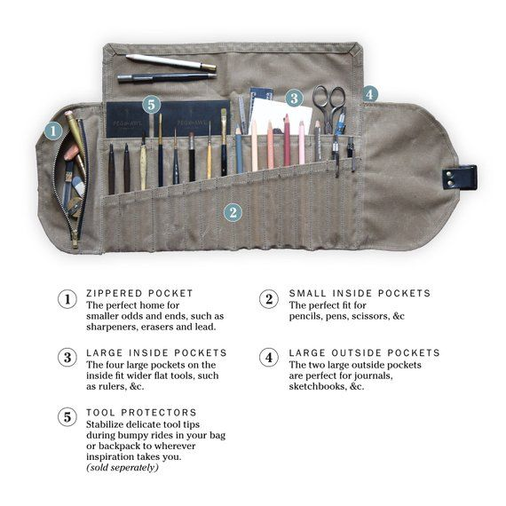 Sendak Waxed Canvas Artist Roll, Pen and Pencil Case with Zipper Pouch, Travel Accessory comes in 5 colorways by Peg and Awl