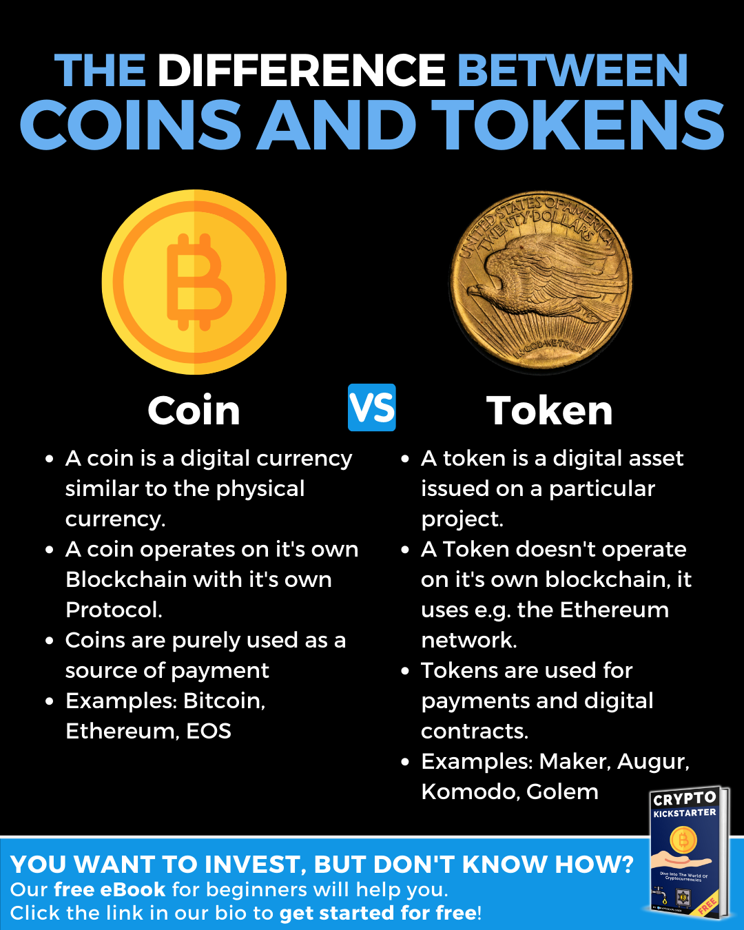 Coins Vs Tokens Do You Know The Difference In 2021 How To Get Money Bitcoin Business Blockchain