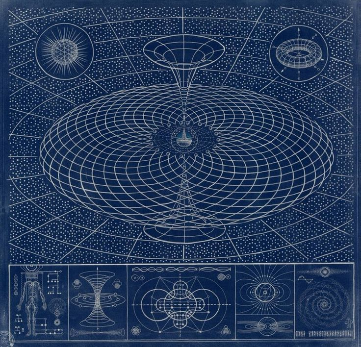 Toroidalblueprint that which defines and underpins all structure toroidalblueprint that which defines and underpins all structure both at the atomic and planetary malvernweather Gallery
