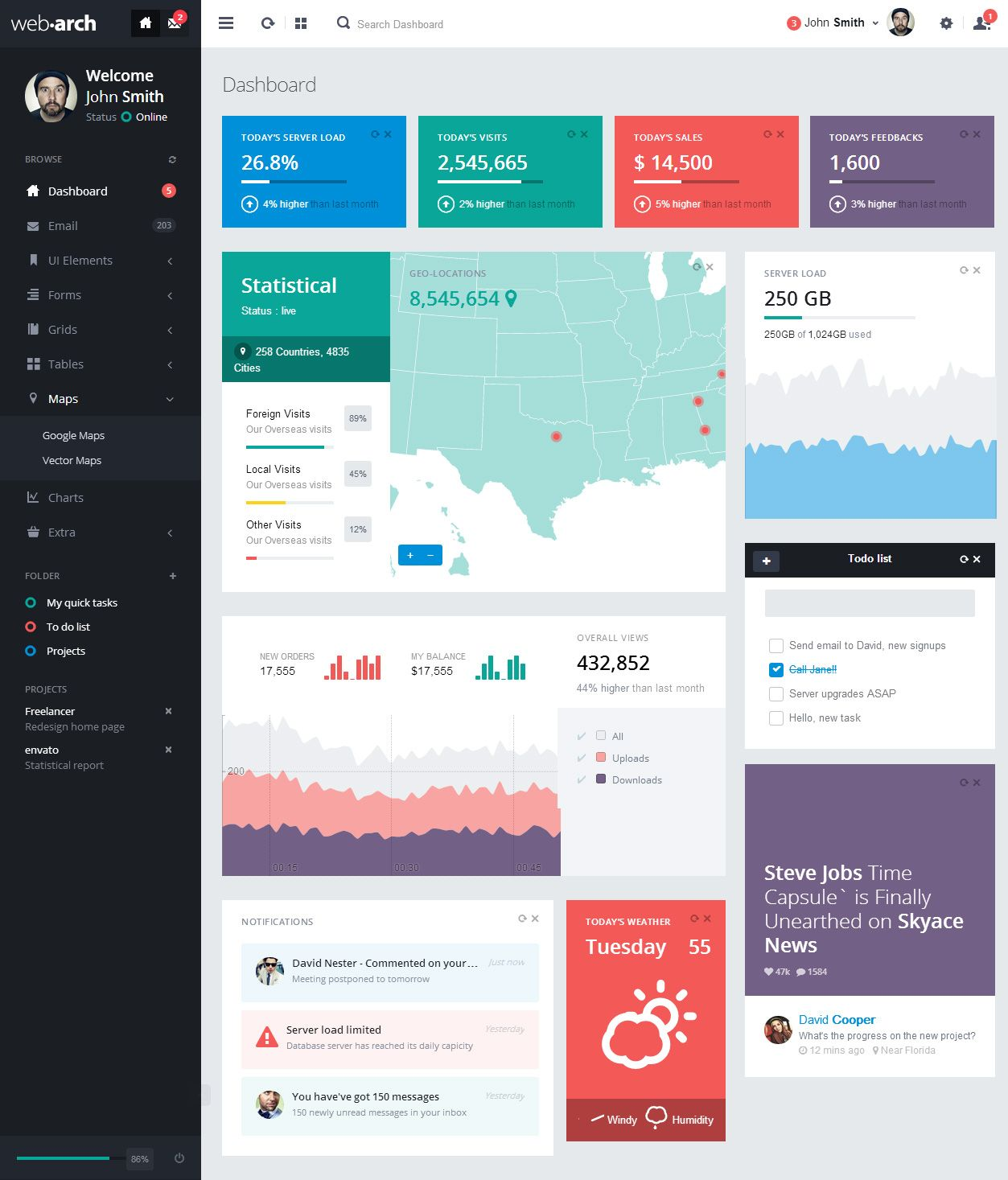 10+ Best Responsive HTML5 Admin Dashboard - Panel Templates in ...