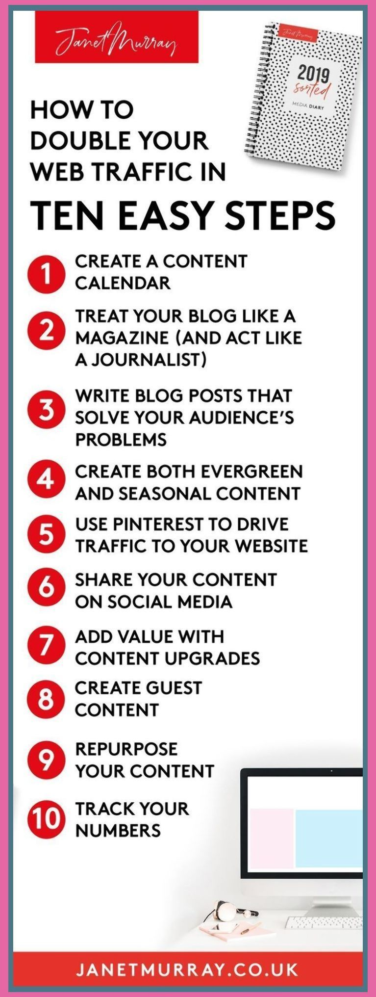 How to double your web traffic in 10 easy steps Content