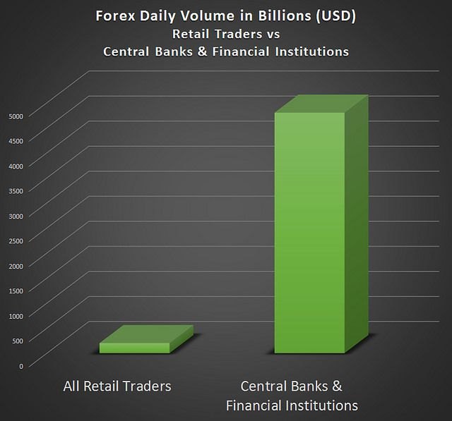Conversations With Forex Market Masters Forex Trading