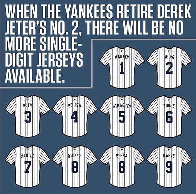 new styles 141d0 68738 Yankees | NYY | New york yankees baseball, New york yankees ...