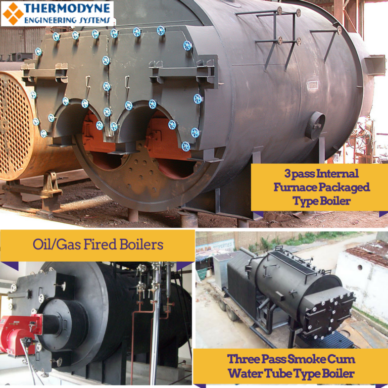 What is Boiler & Its Classification & Features Steam