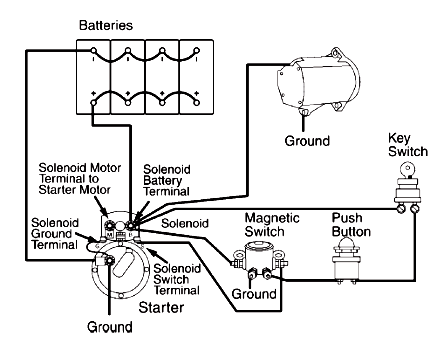 automotive electrical circuit diagram
