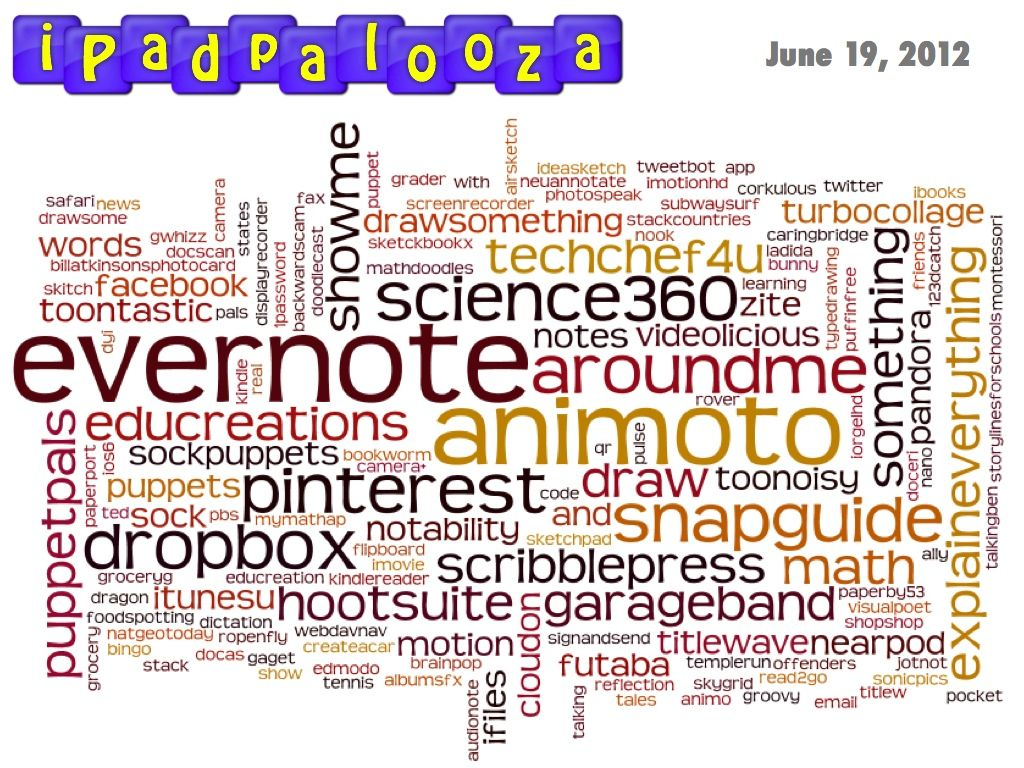 Ipadpalooza Favorite Apps Word Cloud By Attendees