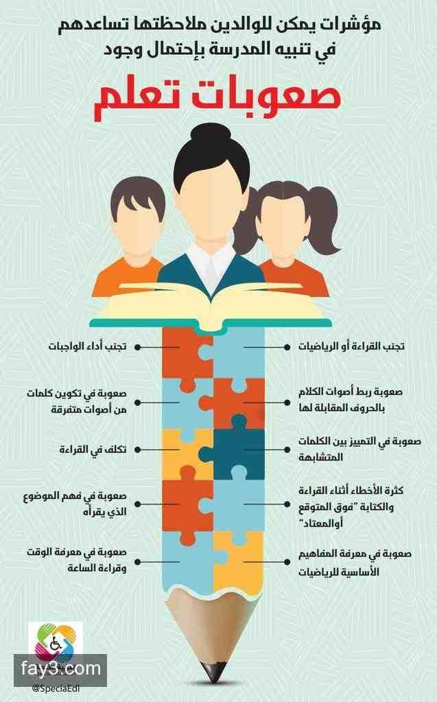 مؤشرات يمكن للوالدين ملاحظتها تساعدهم في اكتشاف صعوبات التعلم