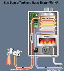 Energy Saving Tankless Water Heaters A Low Cost How Water